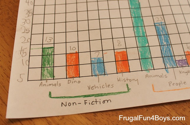 Teach organizing, graphing, and more with a book sorting project!