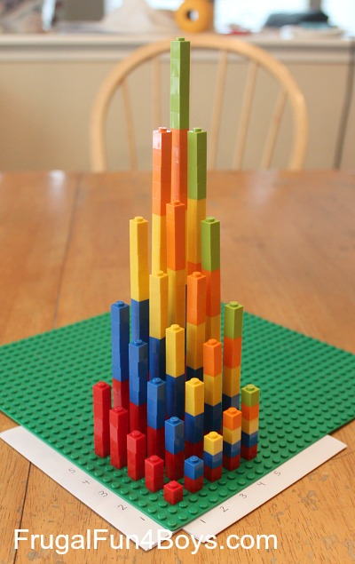 Hands-on Lego Multiplication