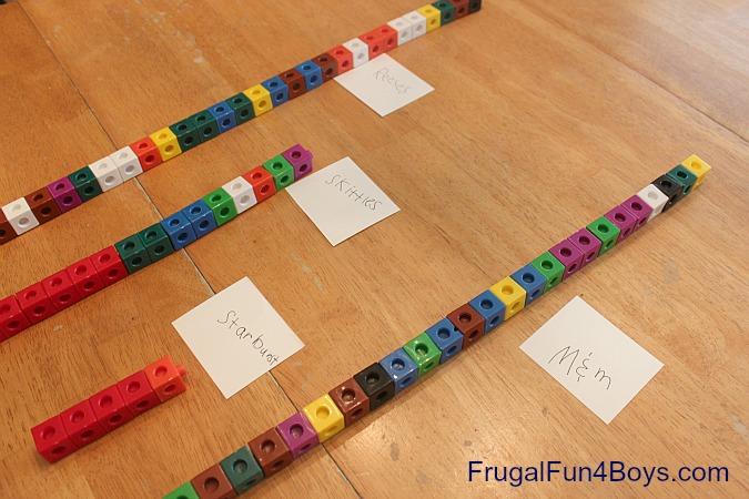 Hands On Ideas for Elementary Math